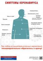 Коронавирус: симптомы и профилактика.